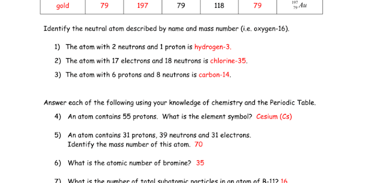 Isotopes Worksheet Fill In The Following Table Answer Key