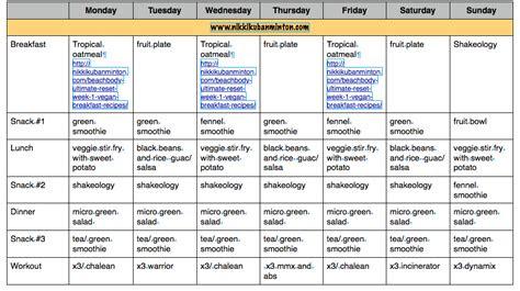 day menu plan dash diet docknews