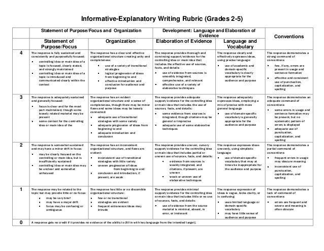 how to write an essay grade 6