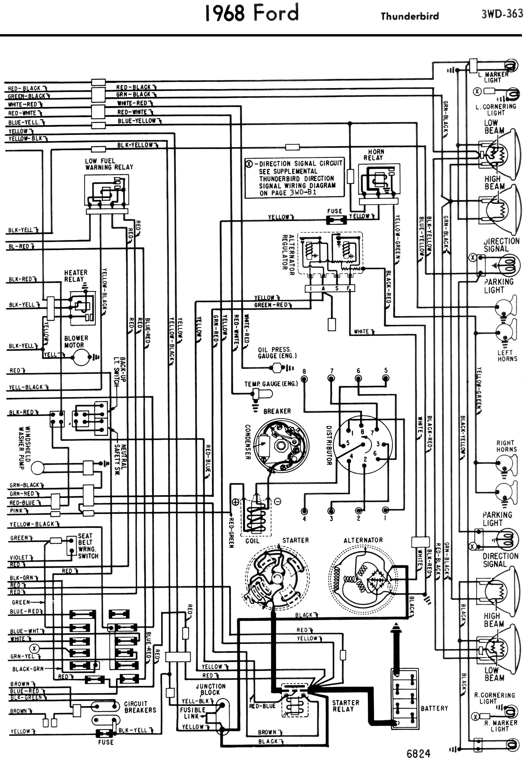 86 Thunderbird Ignition Wiring Diagram Wiring Diagram Selection Foot Selection Foot Zaafran It