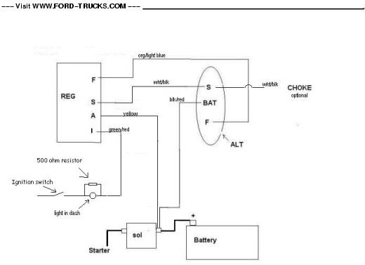 Altanator Wireing Diagram 1984 Ford F 150 Wiring Diagram Reader B Reader B Saleebalocchi It