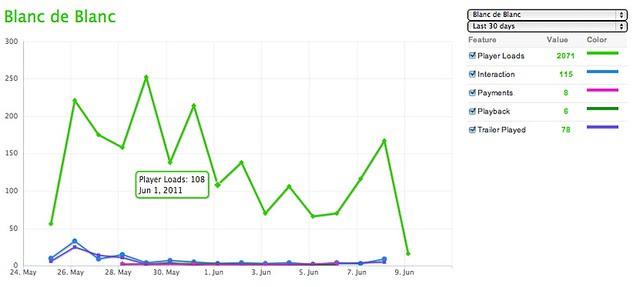 Screen shot 2011-06-09 at 10.15.21 AM