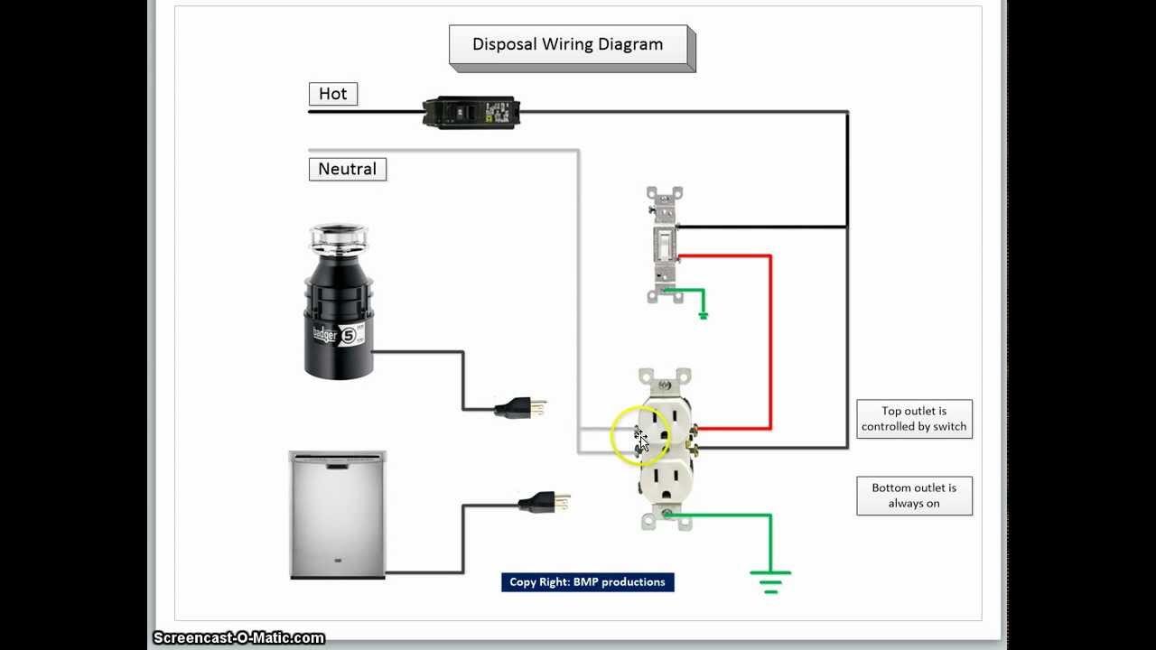 garbage disposal switch wiring diagram image 6