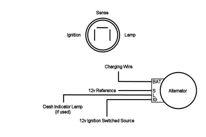 Diagram Wiring Diagram For Nippondenso Alternator Full Version Hd Quality Nippondenso Alternator Ebathguide Marquagepascher Fr