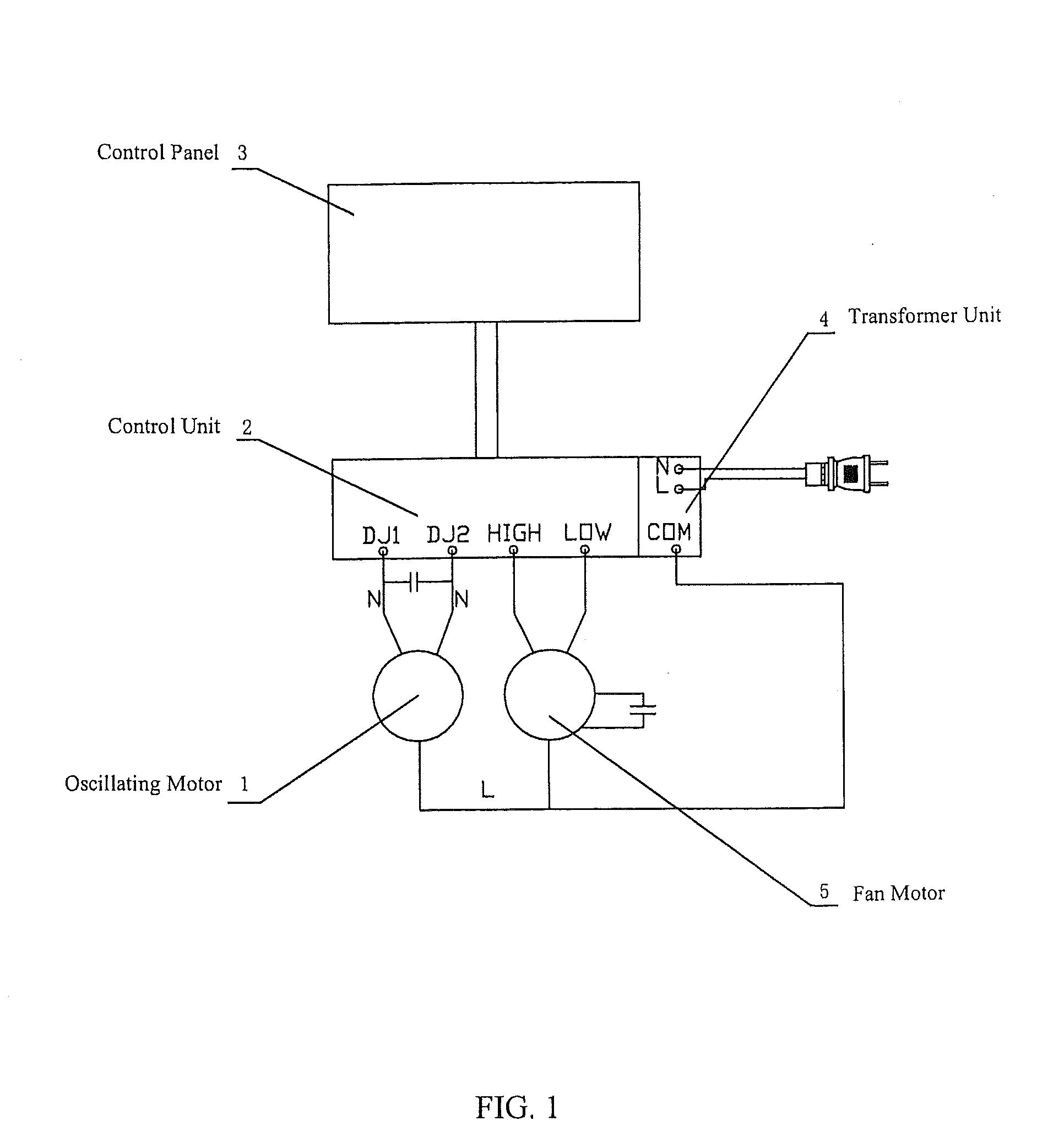 Diagram Three Sd Fan Wiring Diagram Full Version Hd Quality Wiring Diagram Blogwiring2l Atuttasosta It