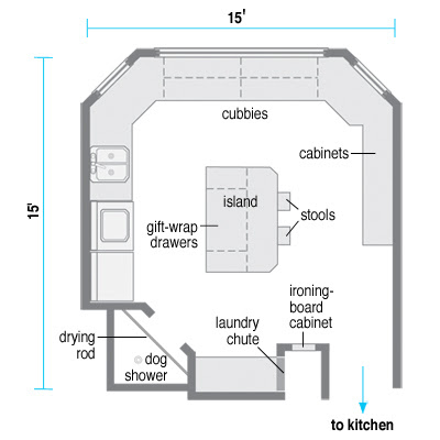 The Floor Plan | Laundry Rooms With More | This Old House