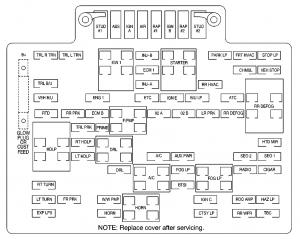 2001 Suburban Fuse Box Manual Wiring Diagram Frankmotors Es