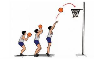 Sebutkan Variasi Variasi Dalam Permainan Bola Basket Sebutkan Itu
