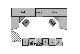 Shared Office Design for six people, two at a time