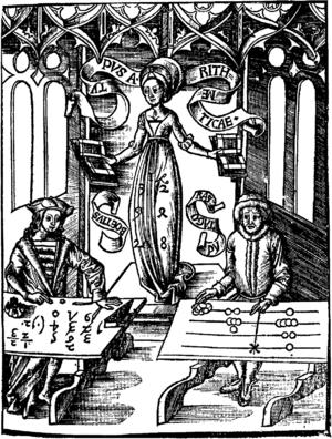 Calculating-Table by Gregor Reisch: Margarita ...