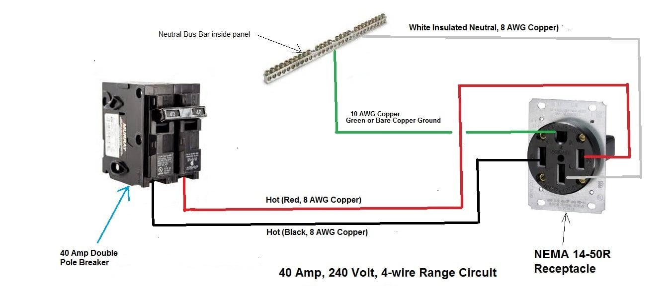 Diagram Nema 10 50r Wiring Diagram Full Version Hd Quality Wiring Diagram Diagramstana Dolcialchimie It