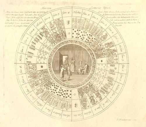 Karten Lotterie Spiel (1700-1710)