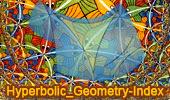 Hyperbolic Geometry - Index.