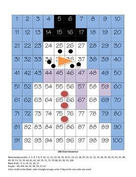 100 Chart - Snowman
