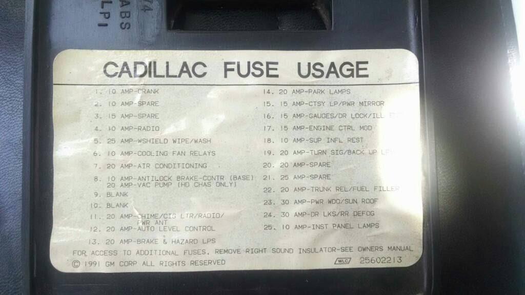 1989 Cadillac Brougham Fuse Box Location Wiring Diagram Multimedia Multimedia Wallabyviaggi It