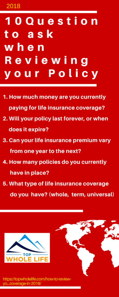 Review Your Life Insurance Coverage Will It Last Forever?