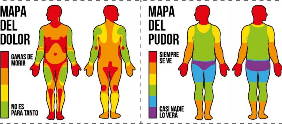 Zonas Del Dolor Para Los Tatuajes Tatuajes 123
