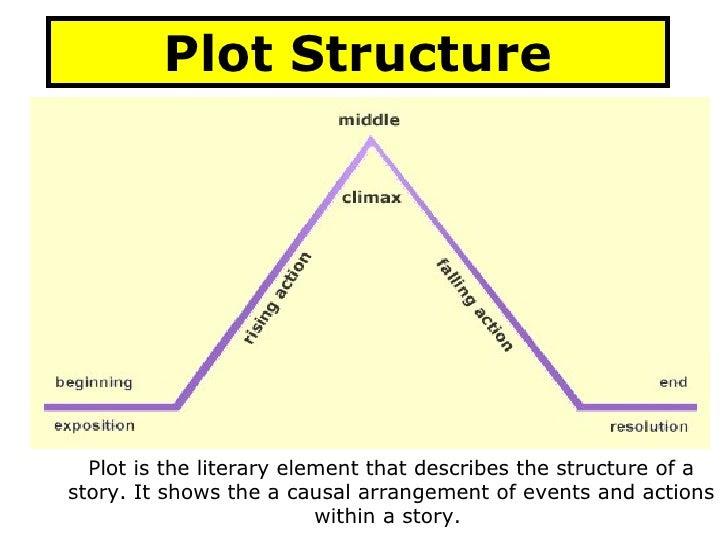 teaching for understanding in fiction 41 728