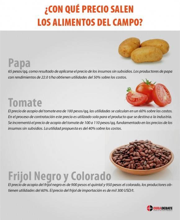 Infografía: Luis Amigo Vázquez.