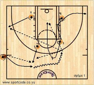 euroleague2010_11_playbook_roma_sideout_01a