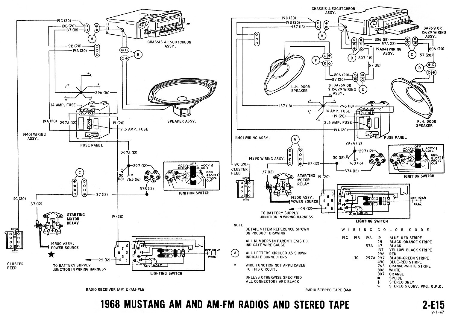 Free Diagram Auto Stereo Wiring Diagram Full Version Hd Quality Wiring Diagram Ilwiring Bandb Veneto It