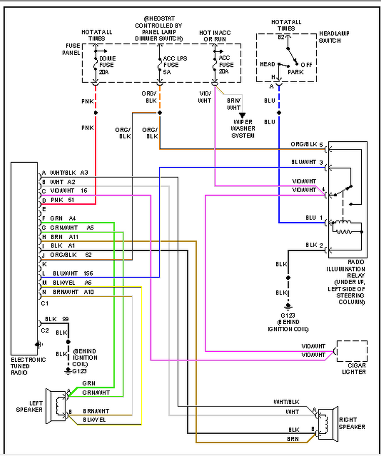 Wrangler Tj Wiring Diagram - Wiring Diagram