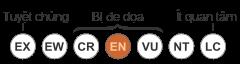 IUCN conservation statuses