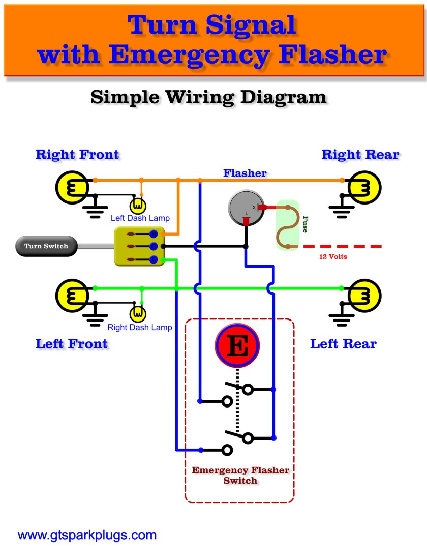 2 Wire Turn Signal Wiring Diagram Kohler K321 Engine Diagram S Jimny Tukune Jeanjaures37 Fr