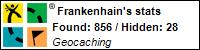 Profile for Frankenhain