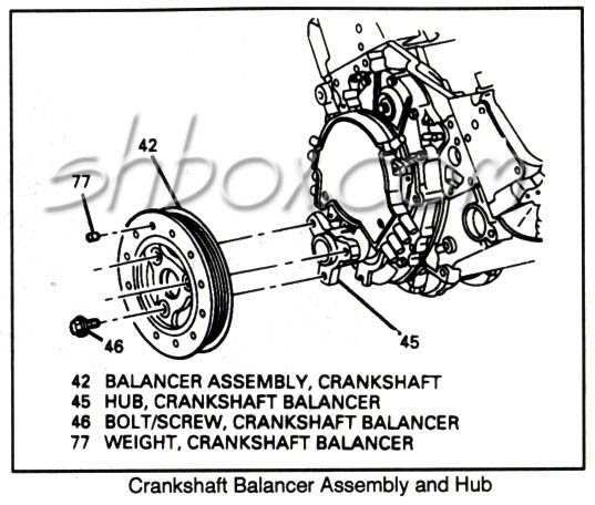 Chevy Lt1 Engine Diagram Designing A Rotary Phase Converter Wiring Diagram For Wiring Diagram Schematics