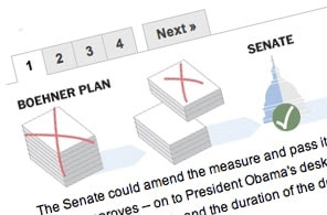 Four possible options the Senate could take if it tables the House debt-reduction proposal.