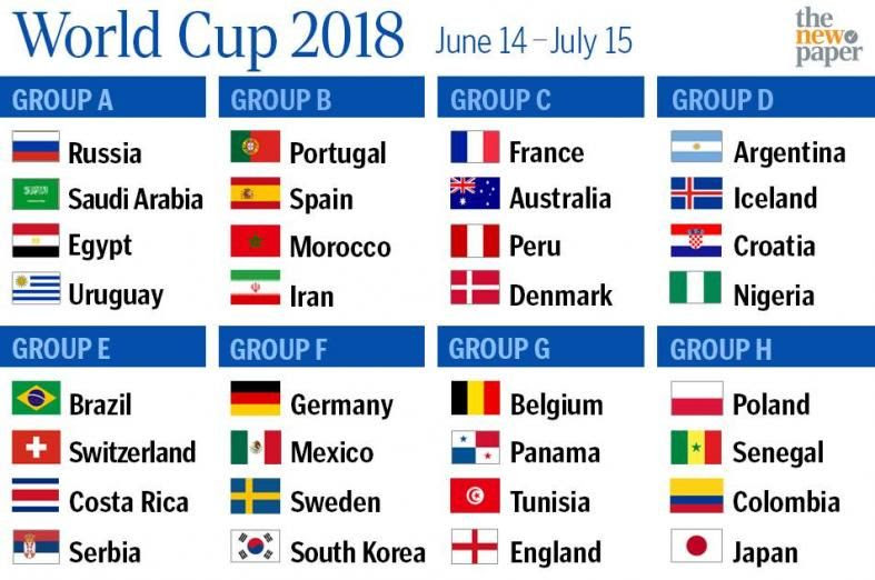 Hasil carian imej untuk Gambar piala dunia bola sepak 2018