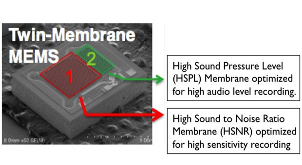 HTC says One's dualmembrane microphone blocks bad vibes