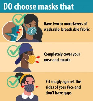 DO choose masks that infographic