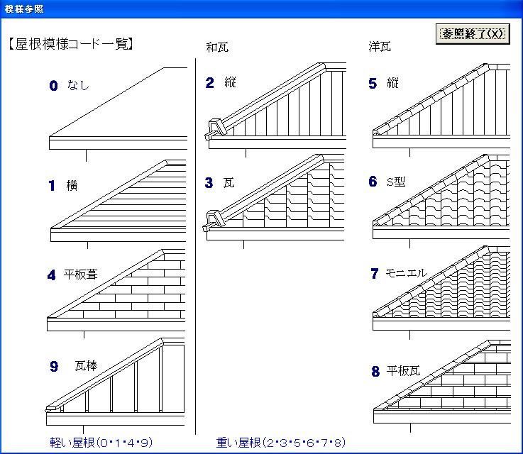 仕様入力>屋根情報入力(軸組)5-1