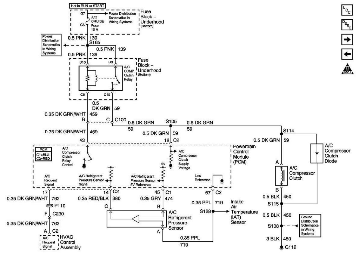 Diagram In Pictures Database 00 Ls1 Wiring Harness Wiring Diagram Just Download Or Read Wiring Diagram Brad Miser Forum Onyxum Com