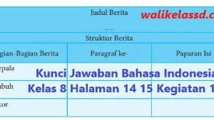 Kunci Jawaban Buku Pr Bahasa Indonesia Kelas 8 Semester 2 - View|49+] Kunci Jawaban Buku Pr Bahasa Indonesia Kelas 8 Semester 2 Gratis