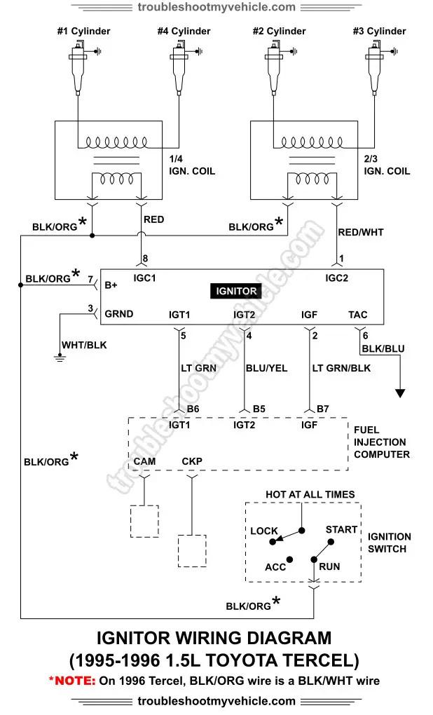 Diagram 1996 Toyota Tercel Electrical Wiring Diagram Full Version Hd Quality Wiring Diagram Organsdiagram Unrp Infos Fr