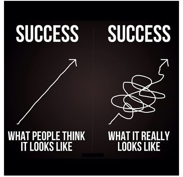Don't get discouraged success is worth the work it takes to get there. #success #business #motivation