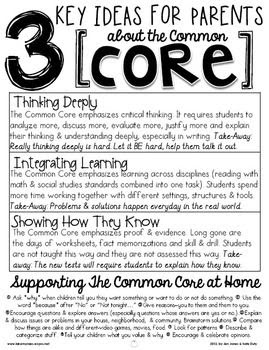 3 Key Ideas for Parents about the Common Core: A Handout - Wonderful free resource from Jennifer Jones of Hello Literacy  This handout does not touch on any specific common core standards, but instead works on the ideas behind common core and is directed at parents.