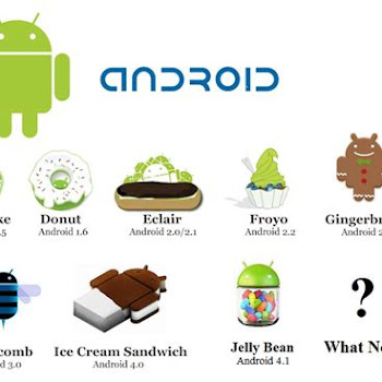 Android Latest Version List