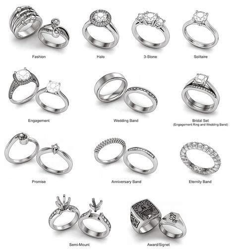 different Ring Styles   Jewelry Technical Journal