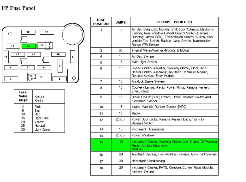 2002 mustang gt under hood fuse box 30 97 mustang fuse diagram wiring diagram list  30 97 mustang fuse diagram wiring