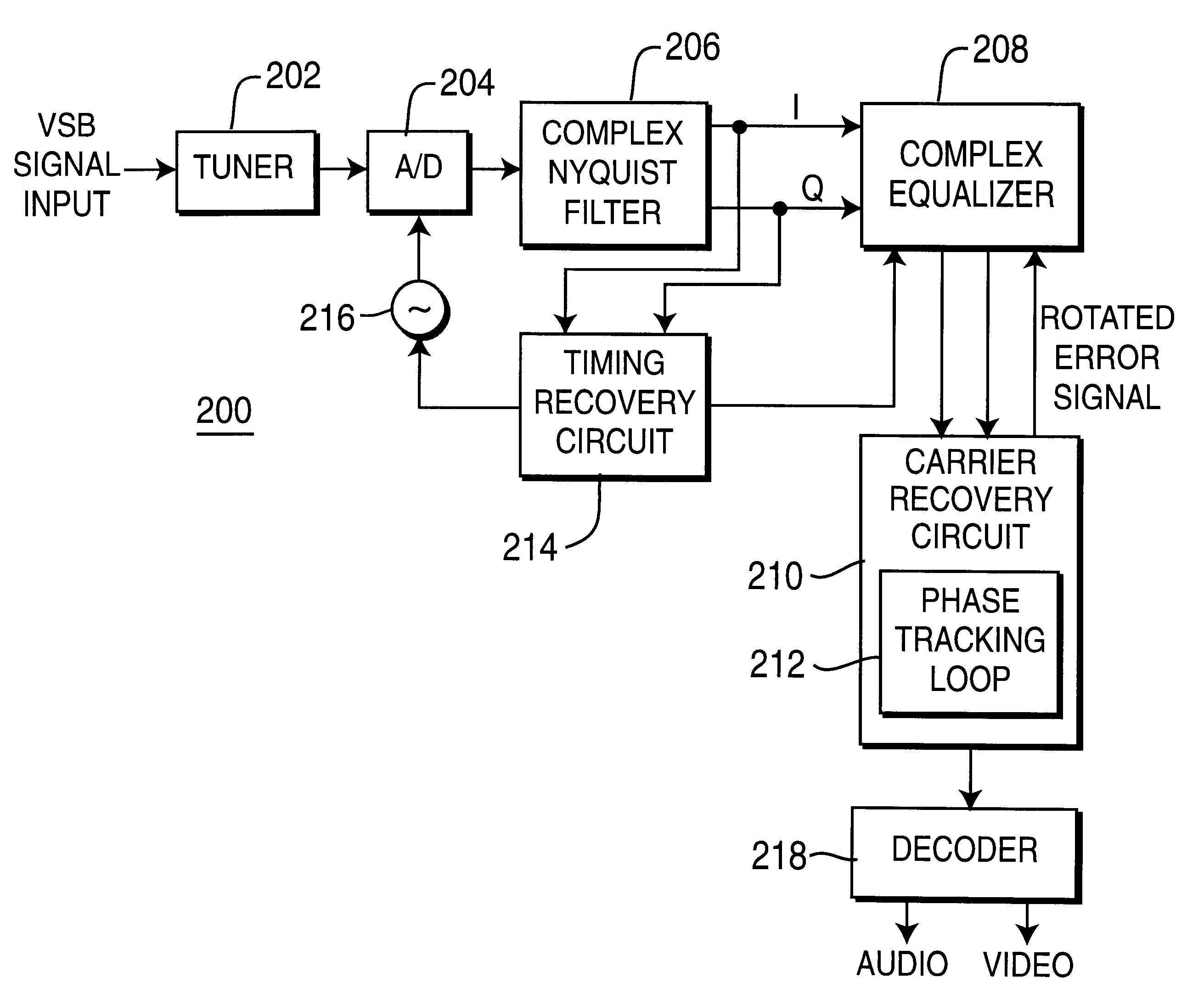 Block Diagram Of Audio Graphical Corrector Equalizer Circuit Graphic Using La3600 Electronic Circuits And Patent Drawing