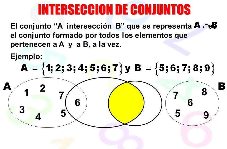 Union Y Interseccion De Conjuntos Ejemplos Colección De Ejemplo