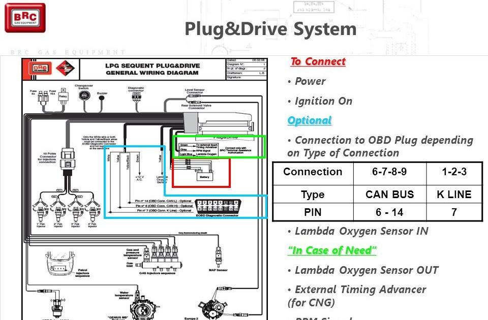Brc Cng Kit Wiring Diagram Feelslikefly, Brc Lpg System Wiring Diagram