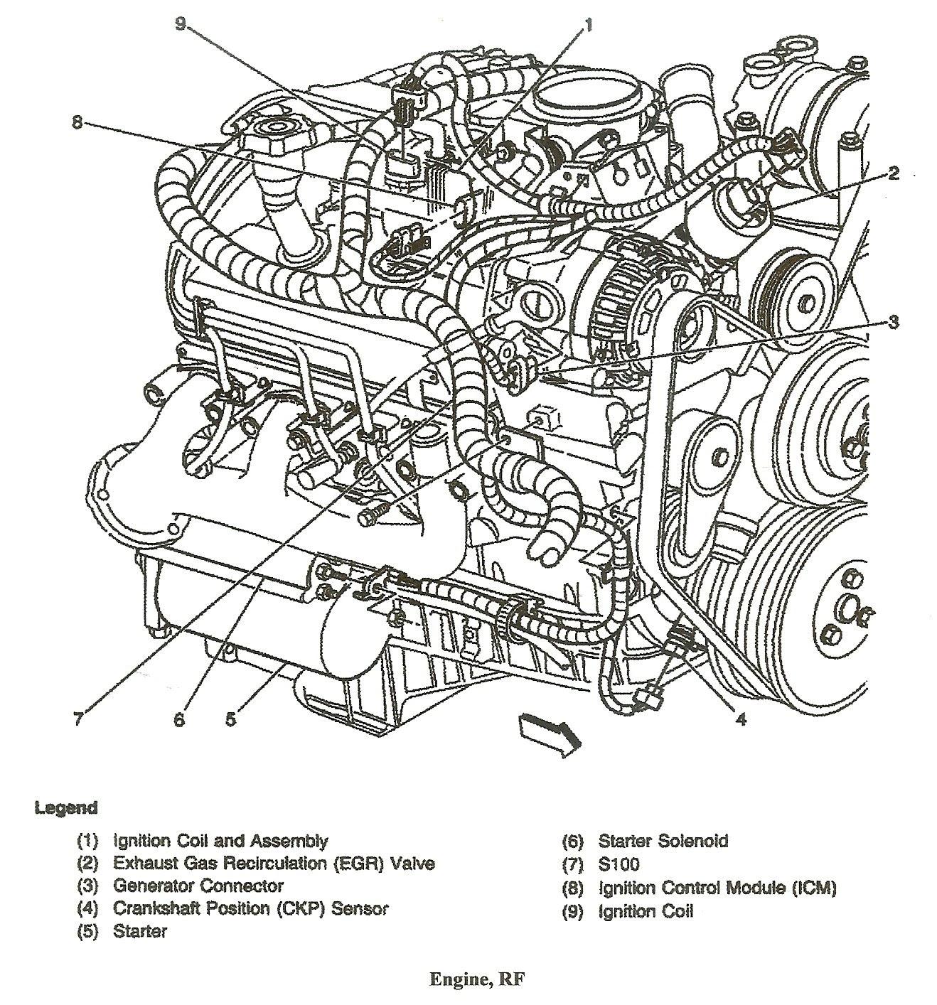 chevy trailblazer engine diagram free download - wiring diagram  wiring diagram