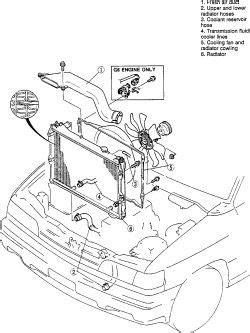 | Repair Guides | Engine Mechanical | Radiator | AutoZone.com
