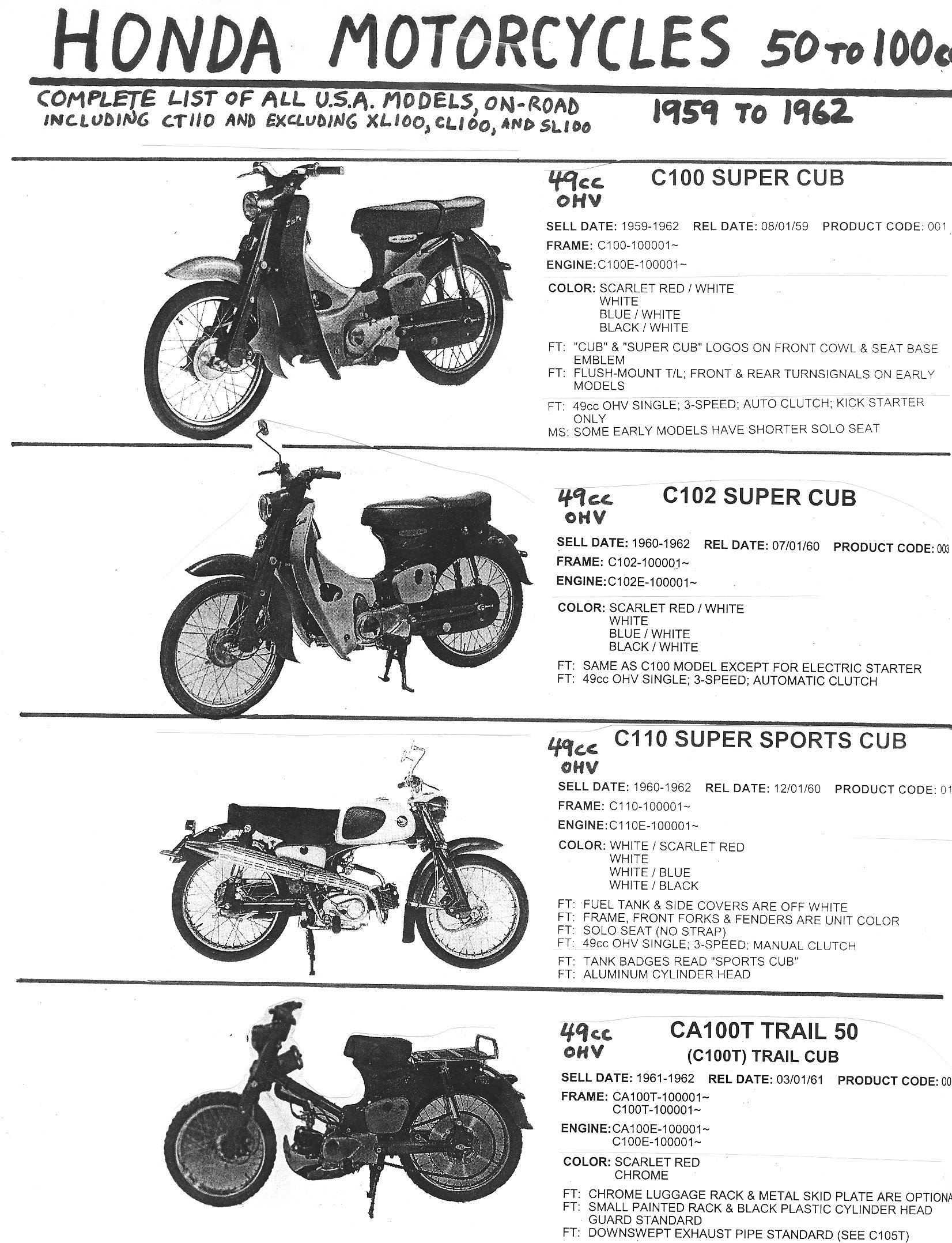 1970s Honda Cub Wiring Diagram 1965 Plymouth Belvedere Wiring Diagram For Wiring Diagram Schematics