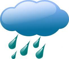 Hava Bulut Yağmur Ile Ilgili Deyimler Ve Anlamları